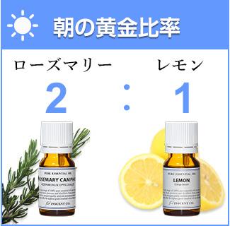 ローズマリー2:レモン1